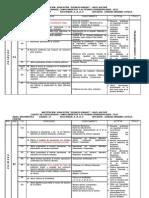 CARTEL DE CAPACIDADES - 1°- 2012