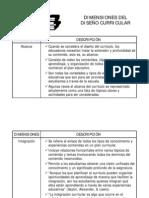 DIMENSIONES DEL DISEÑO CURRICULAR