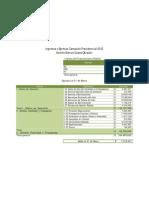Informe de gastos de  campaña de AMLO