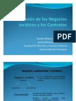 Clasificación de los negocios jurídicos y los contratos
