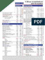 Cifras Economic As Del Ecuador 201109