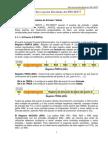 Descripcion Detallada Del PIC16F877