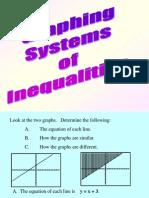 2D Inequalty Graphs