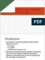 SIMPTOMATOLOGI - DX PSIKIATRIK.pptx