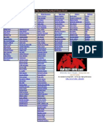 2012 Tier Fantasy Football Cheat Sheet