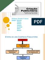 CRIAÇÃO PUBLICITÁRIA Evandro