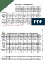 Cronograma 2012-i Educ. Fisica Auto Guard Ado