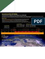 Solar Eclipses.pdf