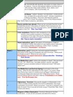 CTY Lesson Plan 2012