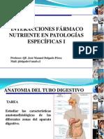 2. INTERACCIONES FÁRMACO NUTRIENTE EN PATOLOGÍAS ESPECÍFICAS I