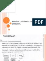Tipos de diagramas de flujo y Símbolos