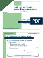 0809 Analisis Seccional a CERES