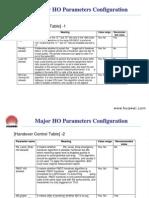 6 Handover Parameters
