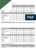 PIB trimestrial romana