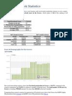 Greece Facebook Statistics