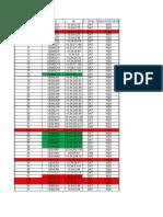 A-ter Testi Ng of UEBVR01