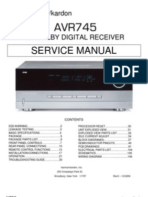 HARMAN KARDON AVR745 | Electrical Connector | Video