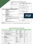 Doc QA Standard Operating Procedure