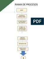 ejemplo flujograma