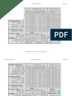 Tuberia HDPE_N-12 Burns and Richard Solution