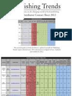 Publishing Trends' Distributor Profiles 2012