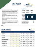 Austin Realty Stats April 2012