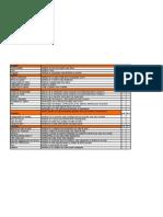 Checklist Help Desk - PREVENTIVA
