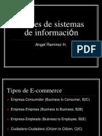 Clases de Sistemas de Informacion