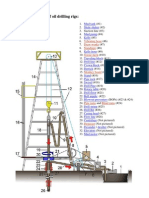 List of Components of Oil Drilling Rigs