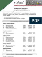 Edital de Classificacao Final Saúde-sma