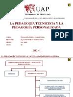 Pedagogia - Unidad II Ppt