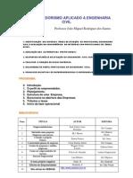 Tema 1 - Perfil Do Empreendedor