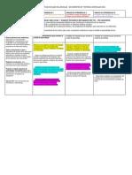 Actividad 0-3 Competencias Profesionales y Unidades de Competencia