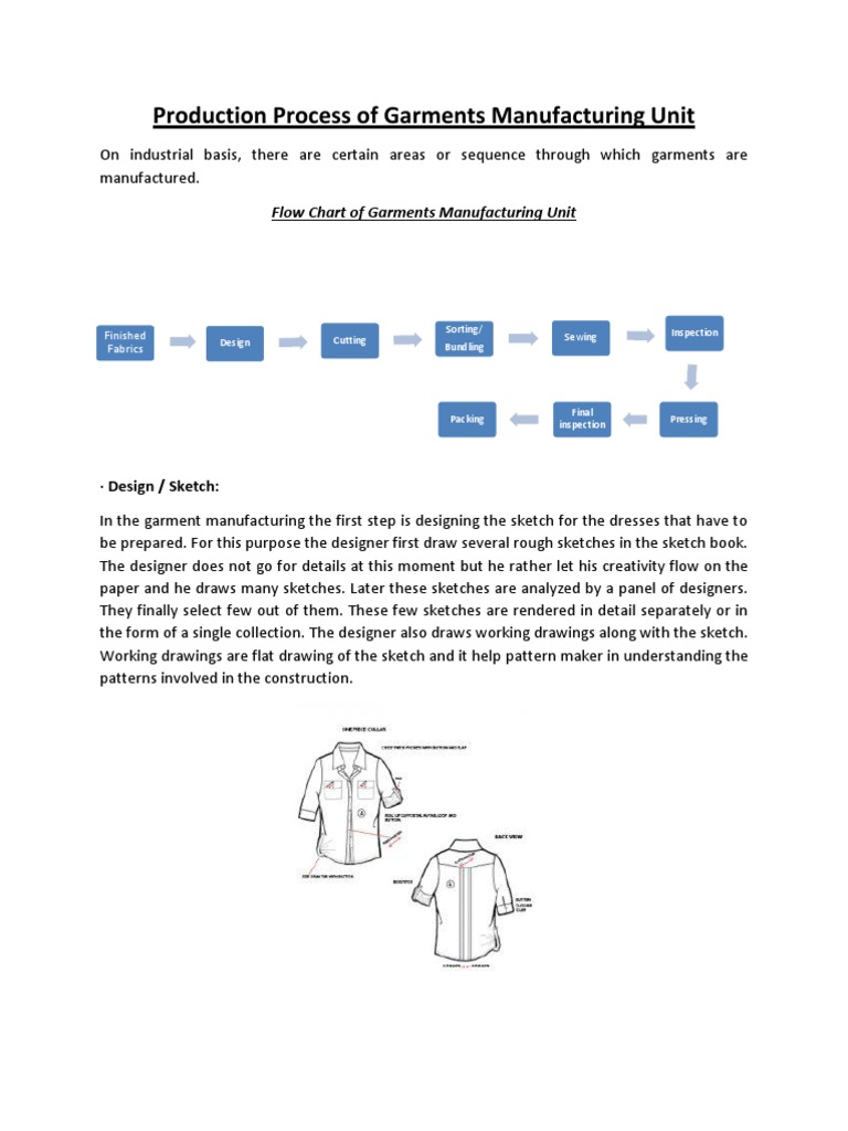 Production process of garments manufacturing unit sewing seam production process of garments manufacturing unit sewing seam sewing nvjuhfo Images