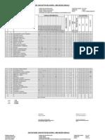 Format Nilai Semester Genap 2011-2012 Kelas x