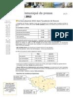 Bac 2012 en Bretagne
