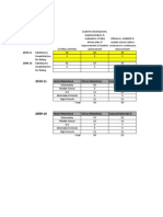 Principal Eval Data