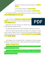 Bibliografia-Koreanski-konf1