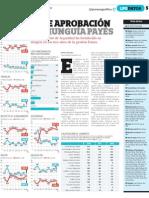 LPG20120523 - La Prensa Gráfica - PORTADA - pag 5