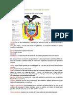Partes Del Escudo Del Ecuador