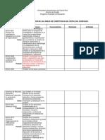 Areas de Competencia Del Perfil Del Egresado.201233 2