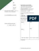 Nota Add Math Bab 2