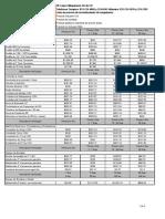 Lista de Precios de Arrendamiento de Maquinaria