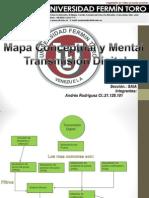 Mapa Mental y Conceptual - Tranmisión digital - Andrés Rodríguez