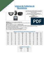Nomenclatura de Cubiertas de Neumáticos