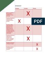 Pauta de evaluación del dominio B