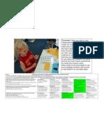 transdisciplinary  assessments