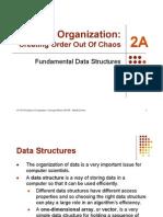 Data Organ 1