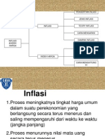 Inflasi Dan Indeks