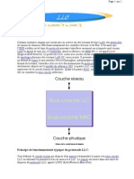 Www.lapinbleu.ch Reseaux Ethernet Code Llc